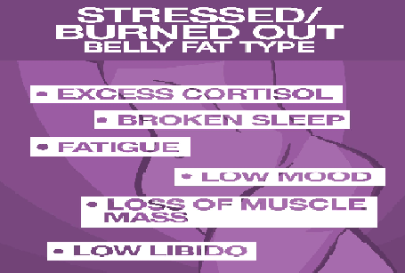belly-fat-banner-stressed.png