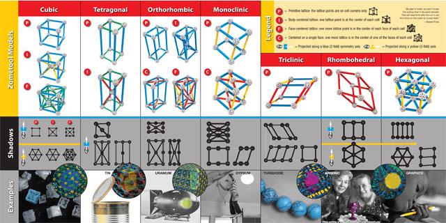 CrystallographyInside.jpg