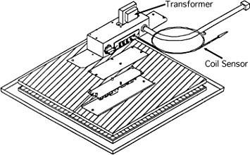 Swamp Cooler Thermostat Wiring Diagram Swamp Wiring