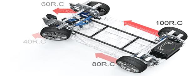 broon car stability