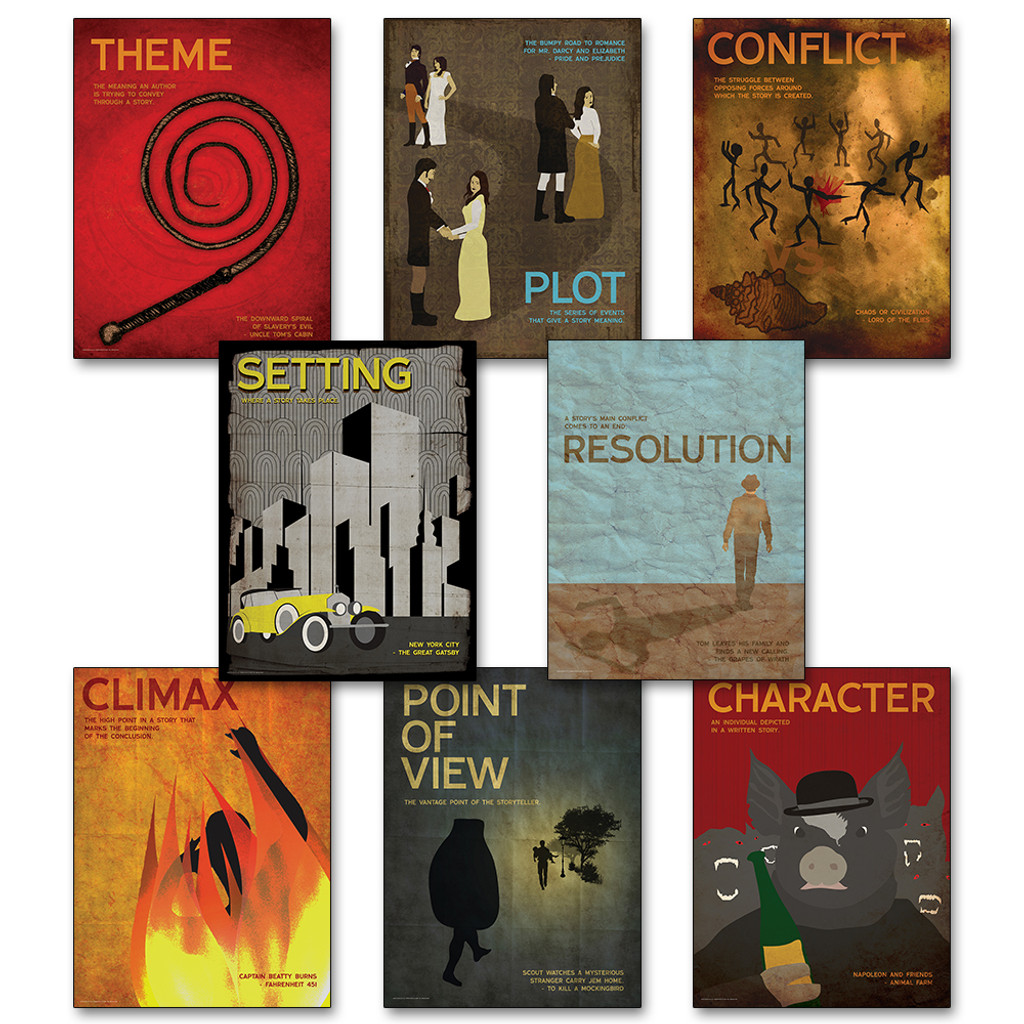 Elements of a Novel Poster Set