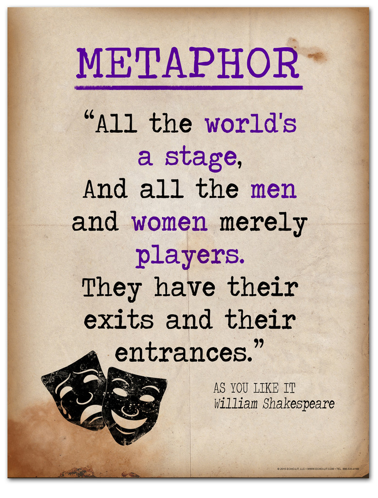 Metaphor- Literary Terms