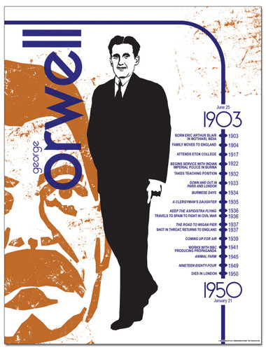 George Orwell Literary Timeline Poster