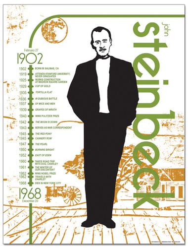 John Steinbeck Literary Timeline Poster