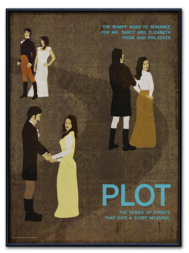 Plot Poster Framed