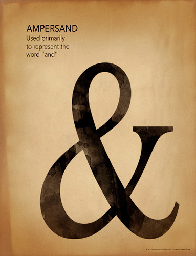 Ampersand Grammar, Punctuation and Writing Poster