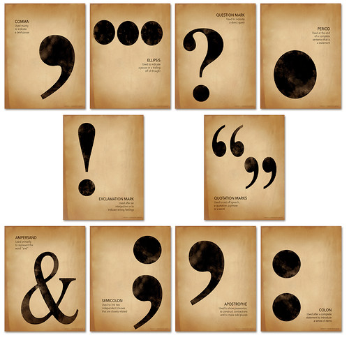 Popular Punctuation Poster Set -  Grammar and Writing Poster