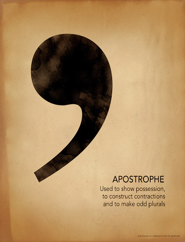 Apostrophe Grammar, Punctuation and Writing Poster