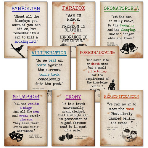 Literary Terms Posters - Set of 8 Literary Posters for Classrooms