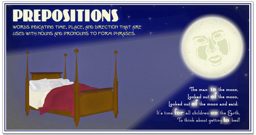 Prepositions- Parts of Speech Poster