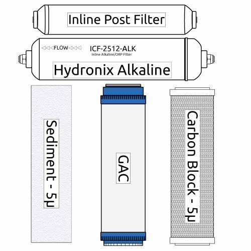 RO Zoi Zeta Pure Filter Kit