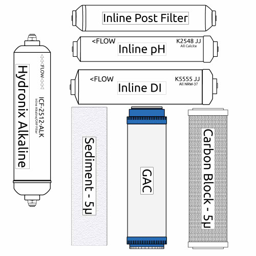 RO Zoi Rho Pure Filter Kit
