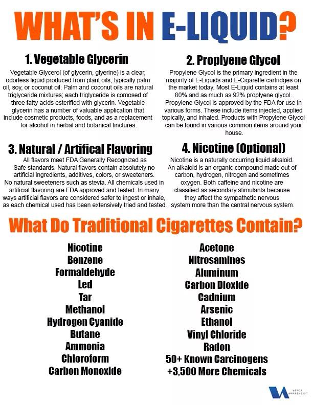 1000 Images About Vaping And E Cigs Infographics And