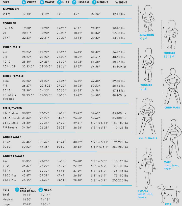 Tattoo prices and sizes chart usa