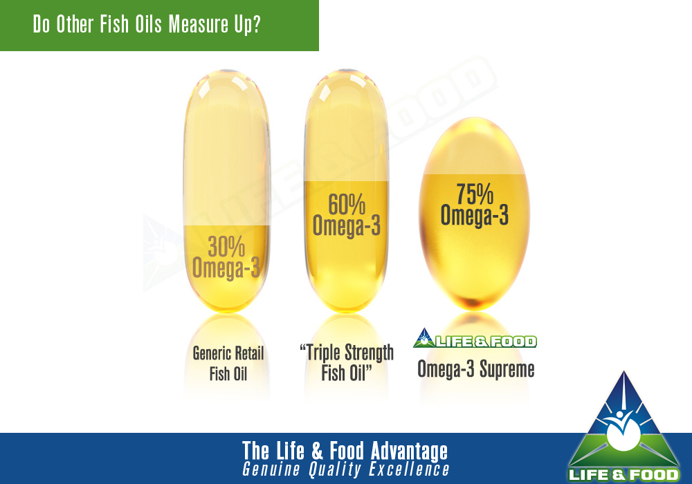 omega-3-supreme-advantage-main.jpg