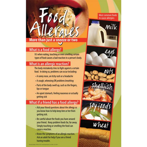 Food Allergies Poster