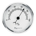 Battenfeld Lockdown Hygrometer Vault Humidity Gauge