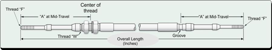 length-oftrave.jpg