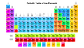 Periodic Table of Elements ~ Edible Icing image