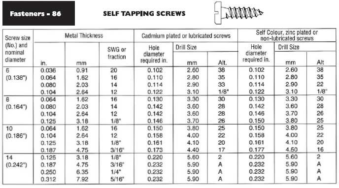 16 Gauge Vinyl Thickness Sheet Metal Gauge Chart