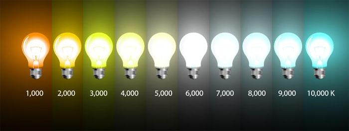 Colour temperature bulbs