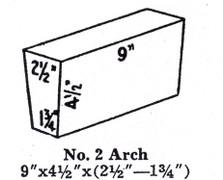#2 Arch brick (Hard)