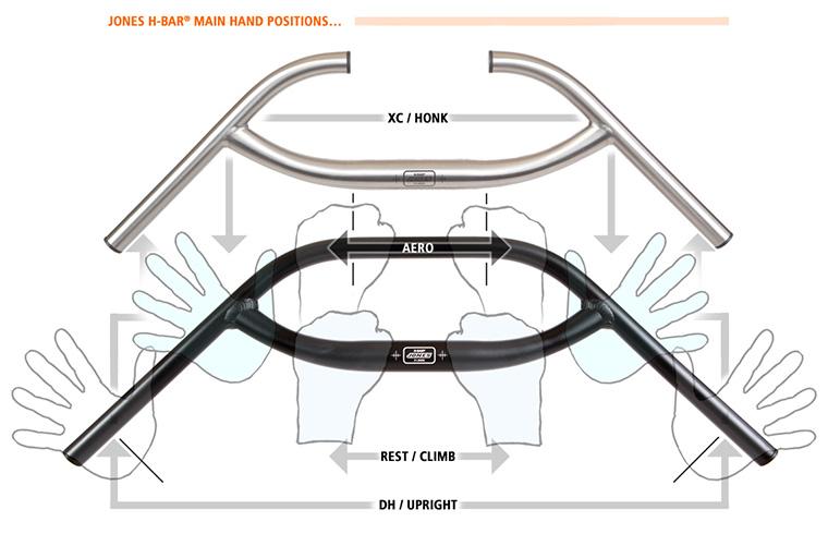 hbar-hand-positions.jpg