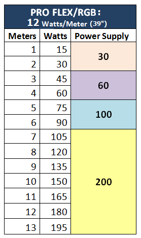 12w-rgb-power-chart.png