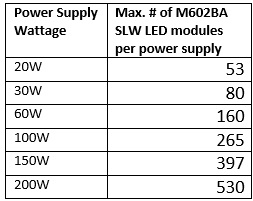 m602ba-powersupplychart.jpg