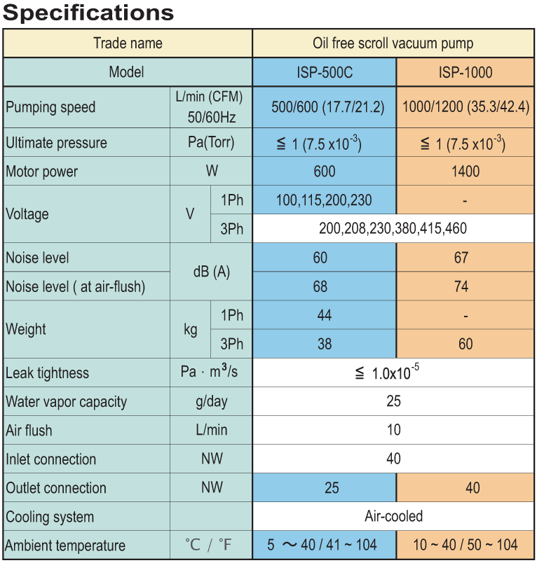 isp-vacuum-data2.png