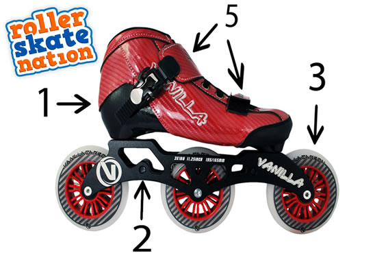 Roller skate nation coupon code