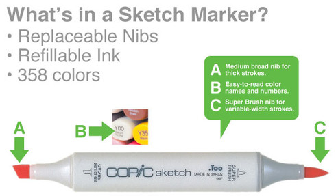 Copic Sketch Individual Markers