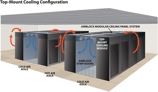 AirBlock Air Curtains