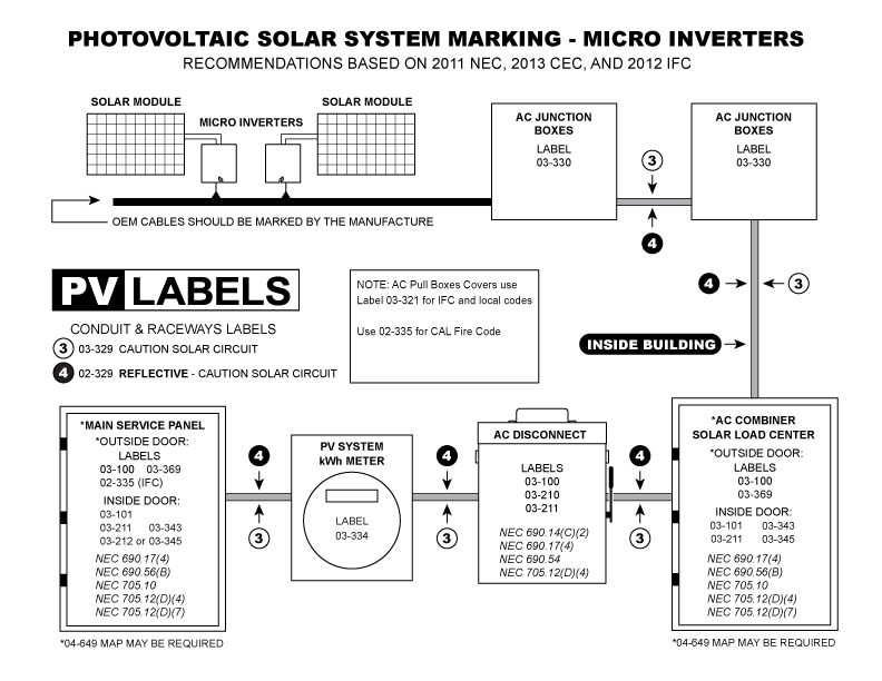 pv-system-marking-2011-microinverters-6.21.jpg