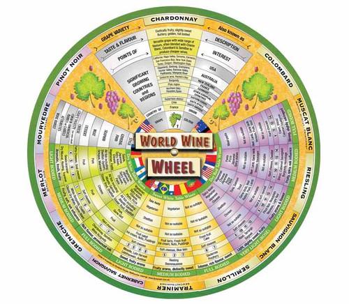 World Wine Wheel Display