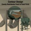 Contour Design Inside provides Superior Feed Flow