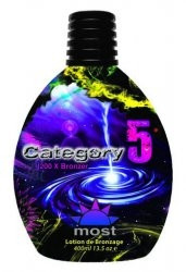 Most Products Category 5