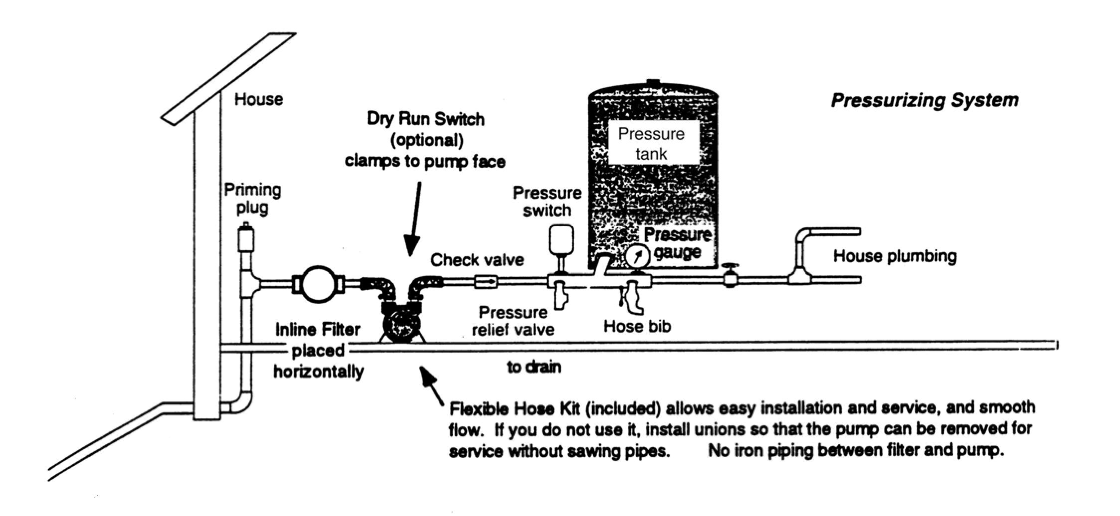 commercial fire pump system diagram
