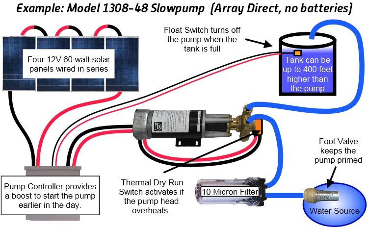 water pump diagram 18 wiring diagram images wiring wiring water pump switch wiring water pump in pop up camper