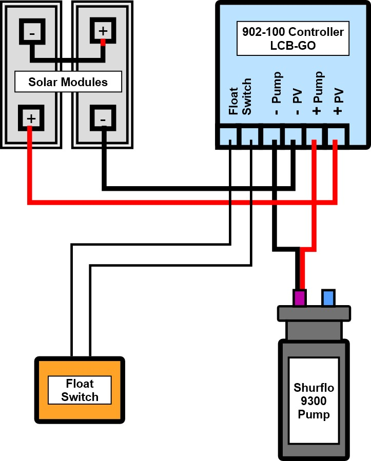 shurflo 9300 solar well pump controller lcb go 902 100 instructions shurflo 9300 wiring diagram showing 902 100 controller