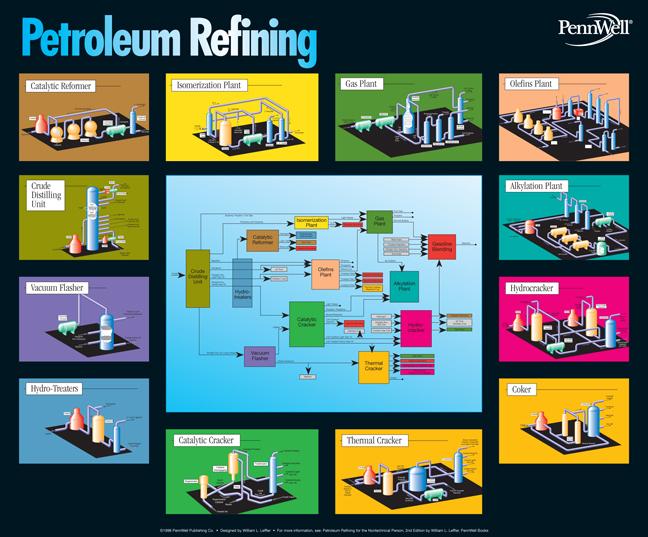 petro-refining-chart-small-web.jpg