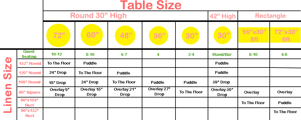 Tablecloth And Chair Cover Sizing Chart Bridal Tablecloths