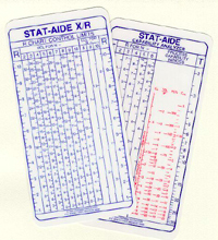 Stat-Aid Control Chart and Capability Analyzer
