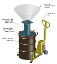 Explosion Isolation for Dust Collector Discharge