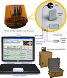ALPHI DriveMAX Kit, WiMAX Gemtek 2.5GHz