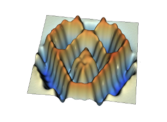Polymagnets can be design which highly complex fields for any application