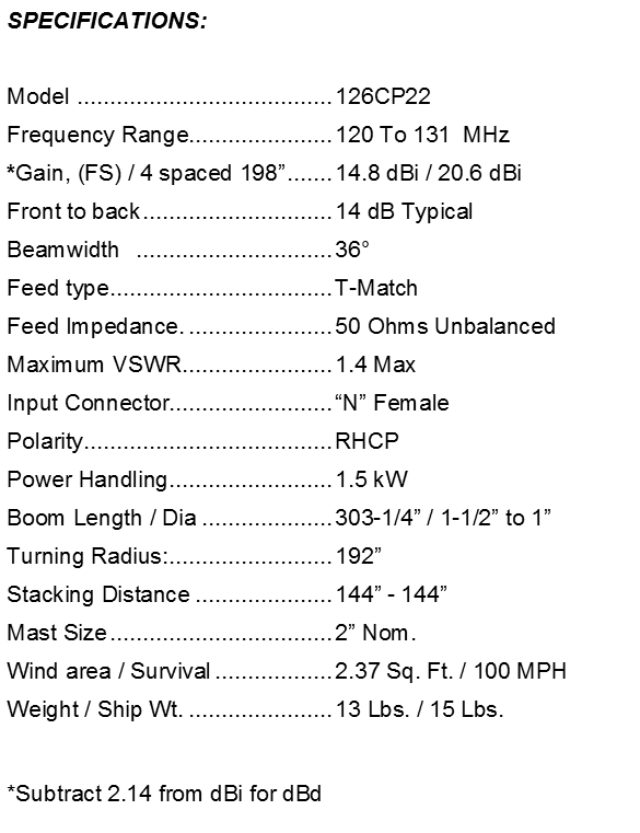 ws-126cp22-spec.png