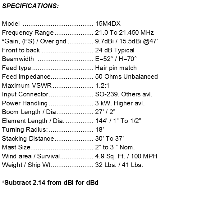 ws-15m4dx-spec.png