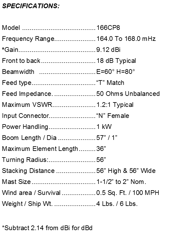 166CP8