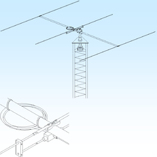 6M3, 50.0-50.6 MHz (FG6M3)